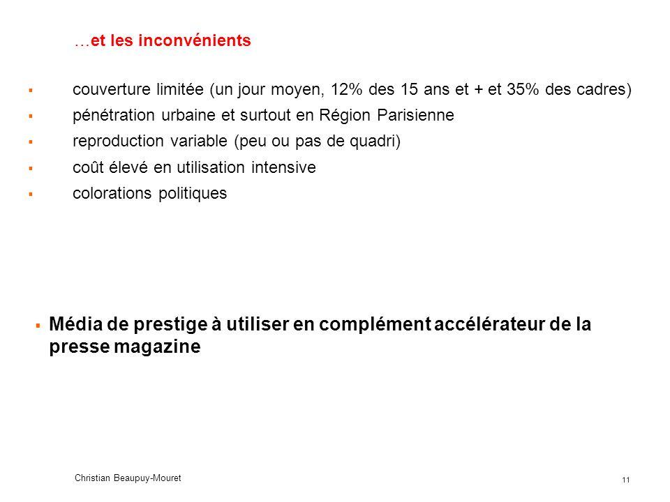 …et les inconvénientscouverture limitée (un jour moyen, 12% des 15 ans et + et 35% des cadres) pénétration urbaine et surtout en Région Parisienne.