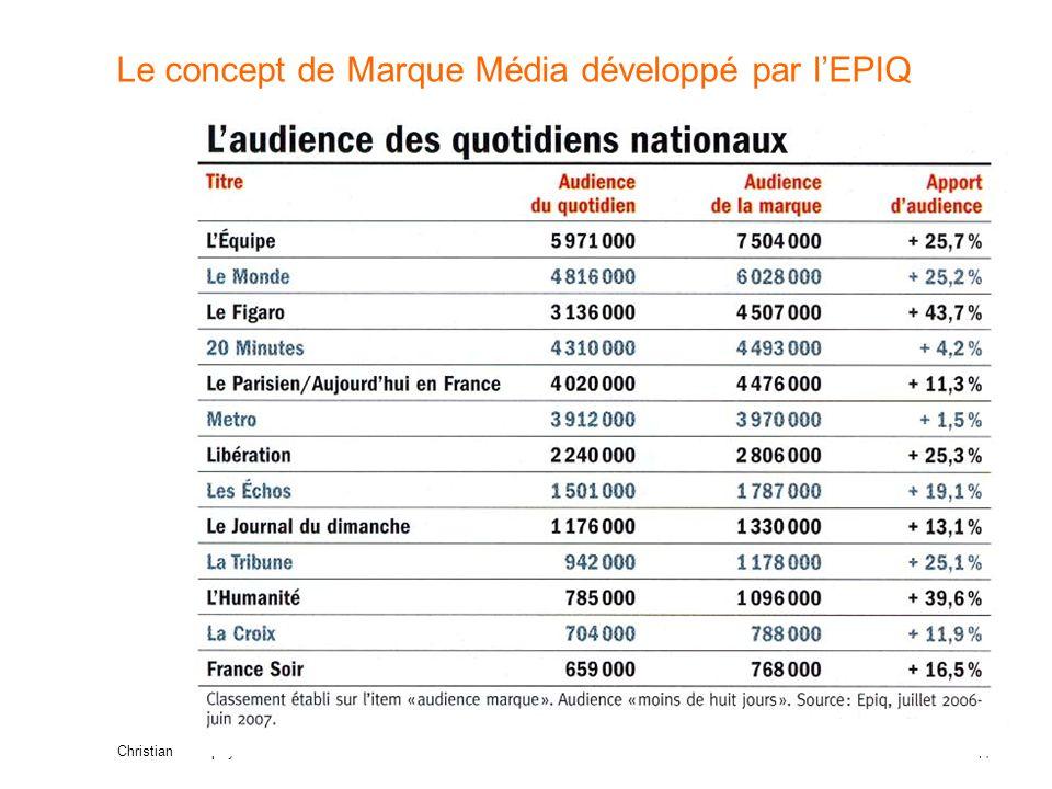 Le concept de Marque Média développé par l'EPIQ