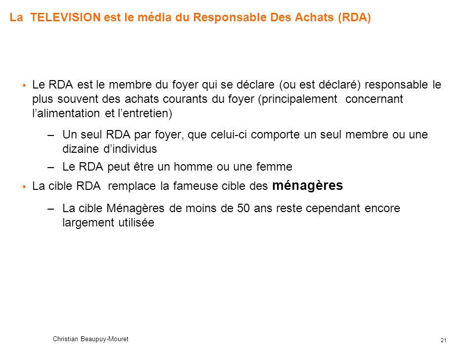 La TELEVISION est le média du Responsable Des Achats (RDA)