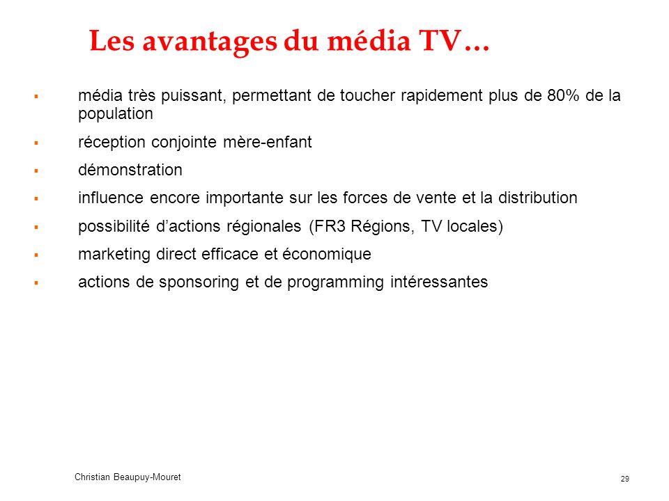 Les avantages du média TV…