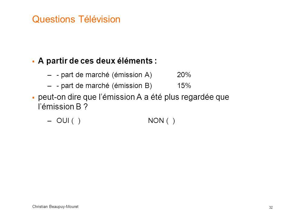 Questions Télévision A partir de ces deux éléments :