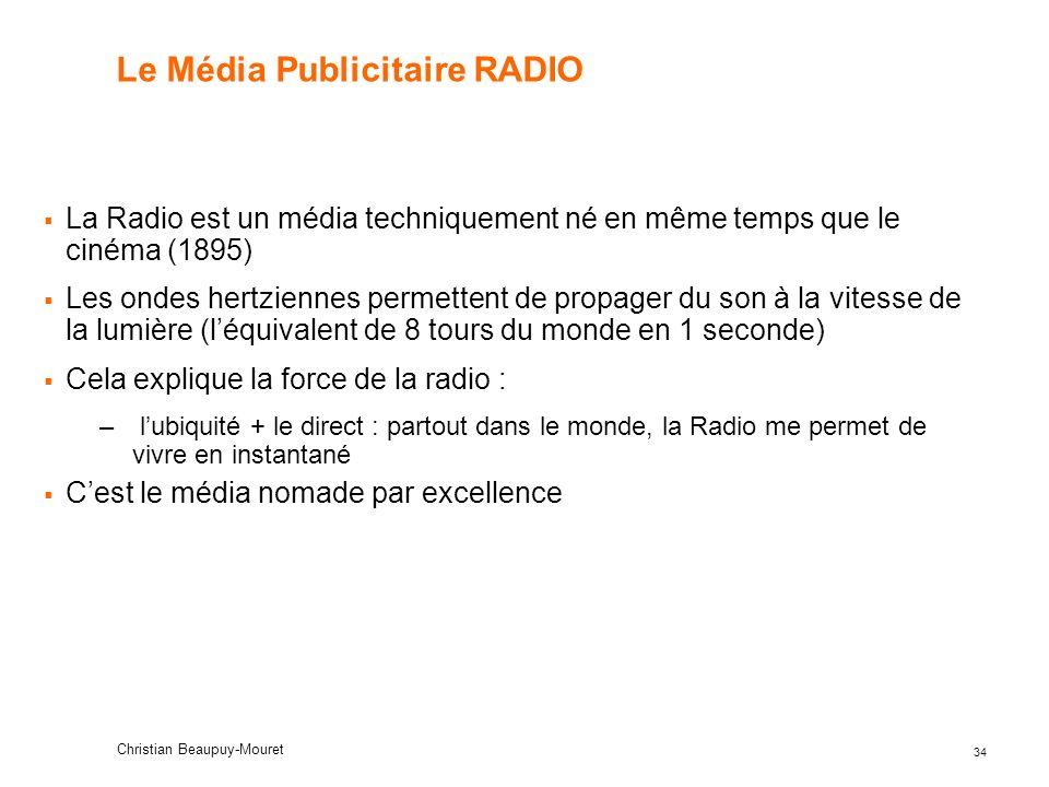 Le Média Publicitaire RADIO