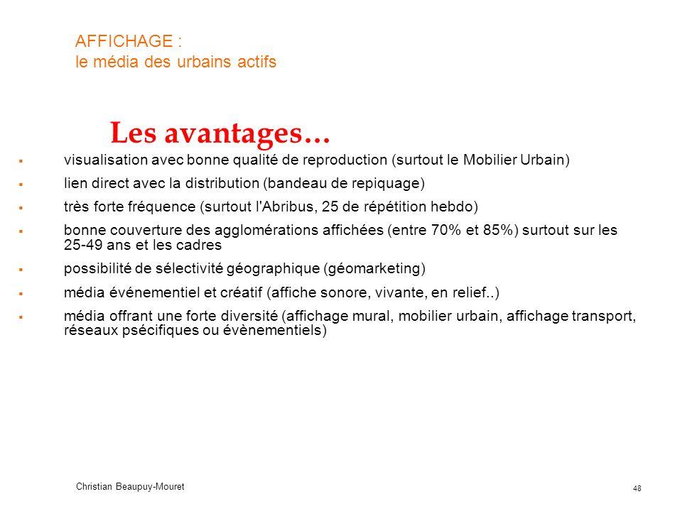 AFFICHAGE : le média des urbains actifs