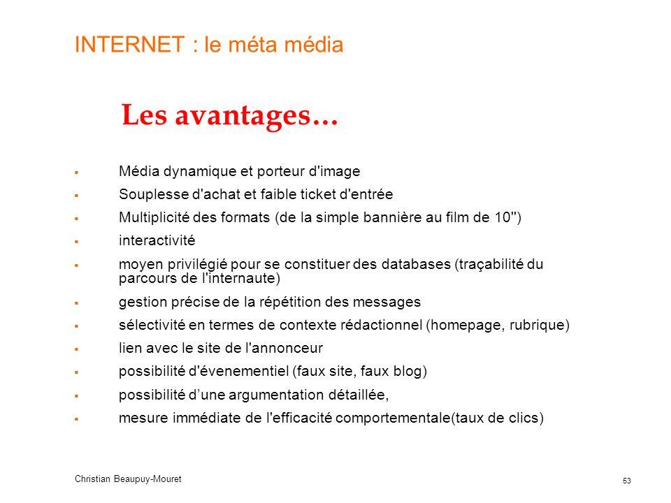 INTERNET : le méta média
