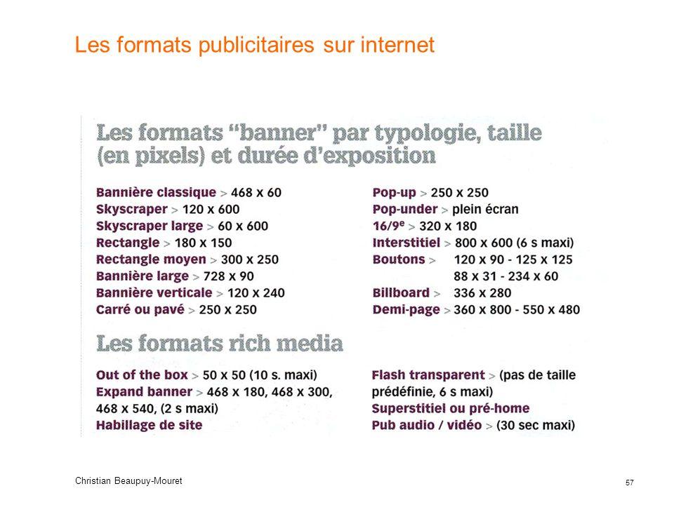 Les formats publicitaires sur internet