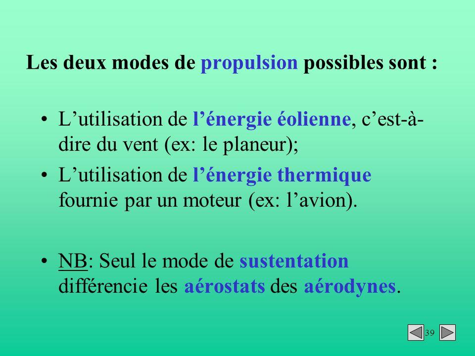 Les deux modes de propulsion possibles sont :