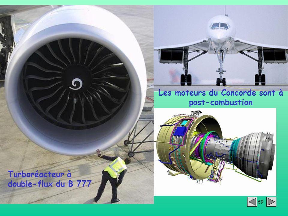 Les moteurs du Concorde sont à post-combustion