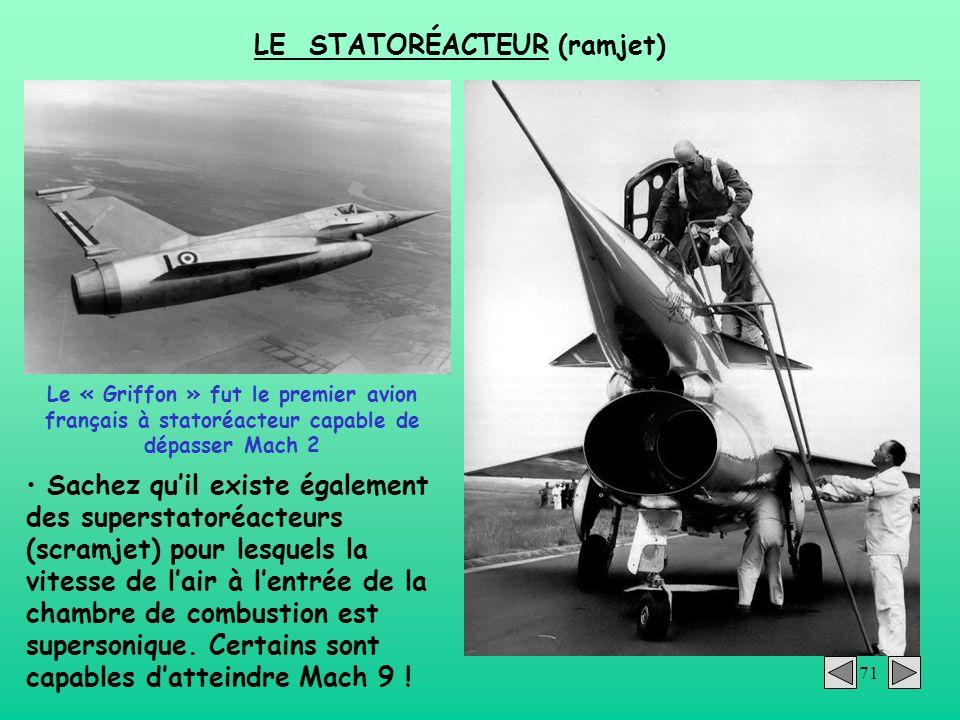 LE STATORÉACTEUR (ramjet)