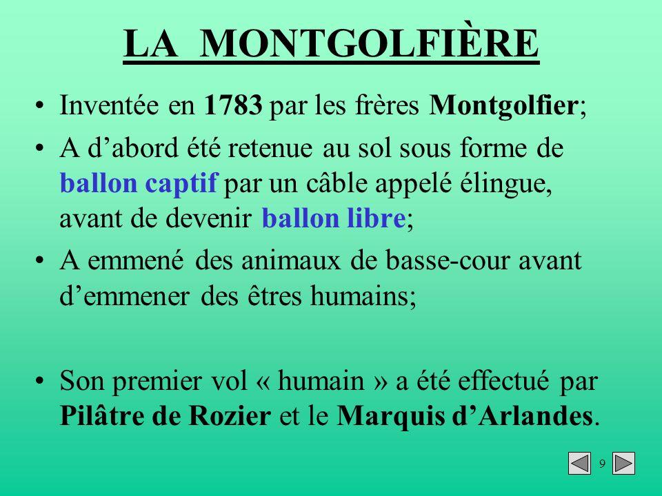 LA MONTGOLFIÈRE Inventée en 1783 par les frères Montgolfier;