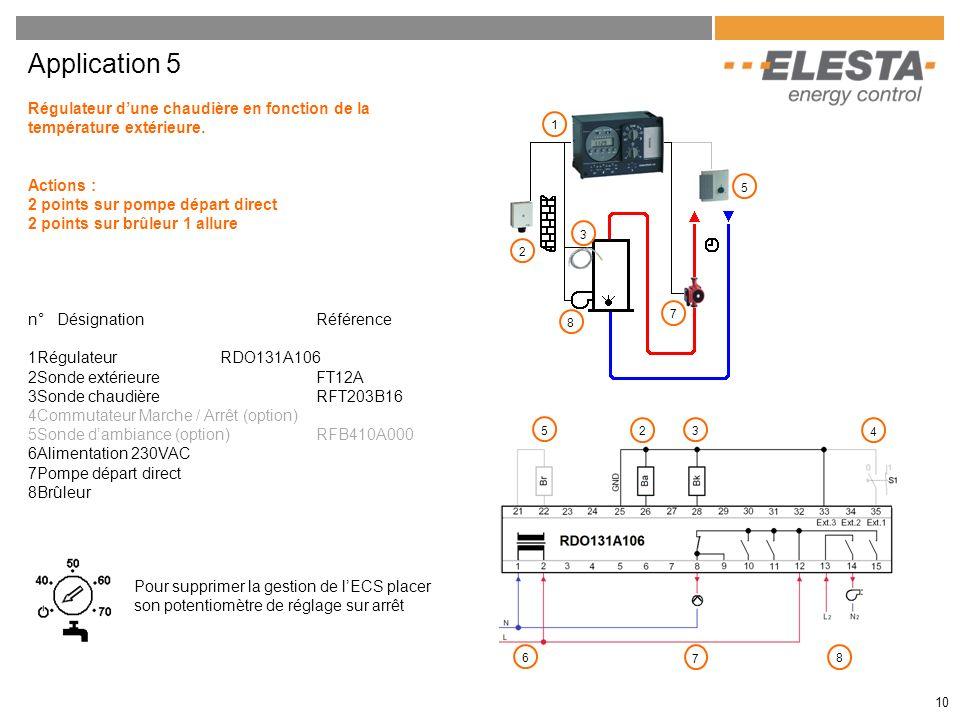 Application 5 Régulateur d'une chaudière en fonction de la température extérieure. Actions :