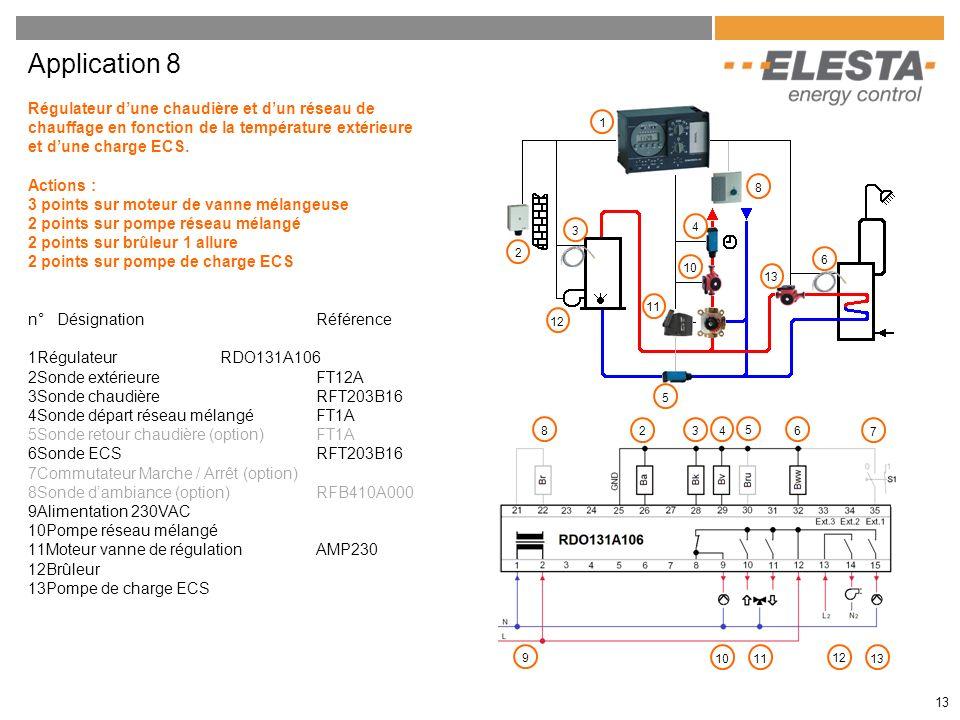 Application 8 Régulateur d'une chaudière et d'un réseau de chauffage en fonction de la température extérieure et d'une charge ECS.
