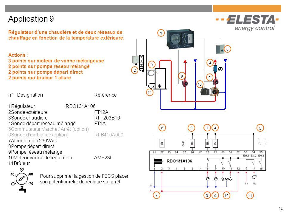 Application 9 Régulateur d'une chaudière et de deux réseaux de chauffage en fonction de la température extérieure.