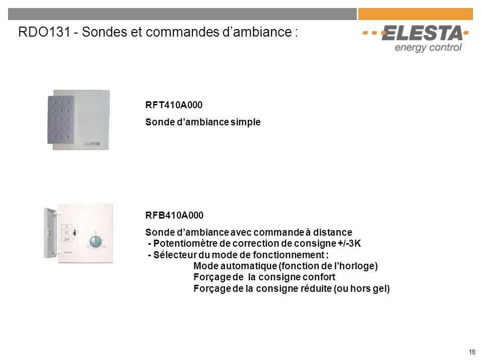 RDO131 - Sondes et commandes d'ambiance :