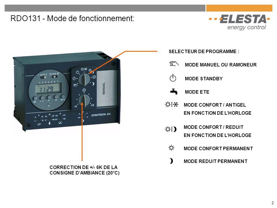RDO131 - Mode de fonctionnement: