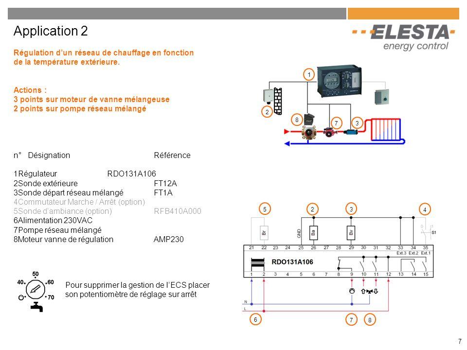 Application 2 Régulation d'un réseau de chauffage en fonction de la température extérieure. Actions :