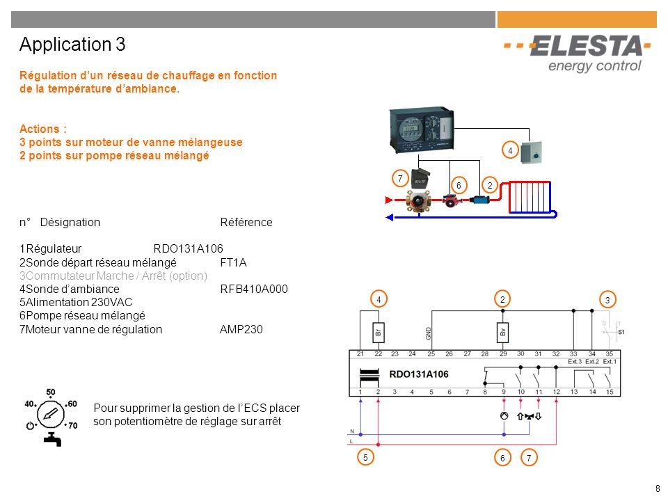 Application 3 Régulation d'un réseau de chauffage en fonction de la température d'ambiance. Actions :