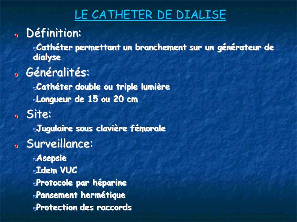 LE CATHETER DE DIALISE Définition: Généralités: Site: Surveillance: