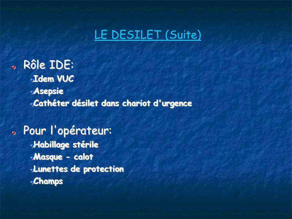 LE DESILET (Suite) Rôle IDE: Pour l opérateur: Idem VUC Asepsie