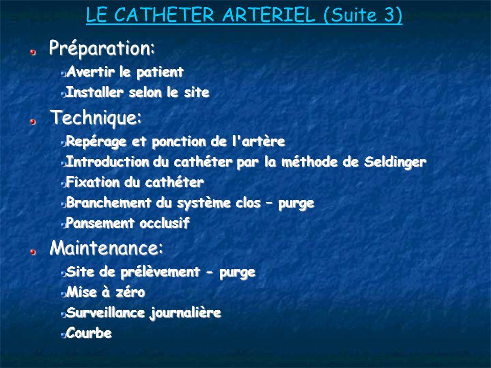 LE CATHETER ARTERIEL (Suite 3)
