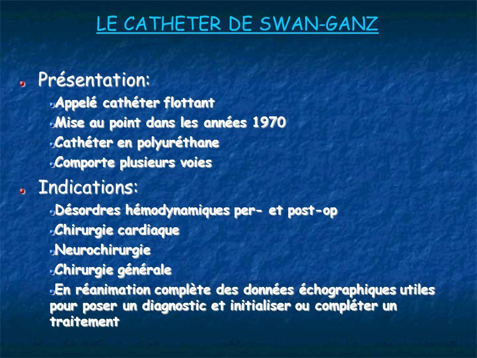 LE CATHETER DE SWAN-GANZ