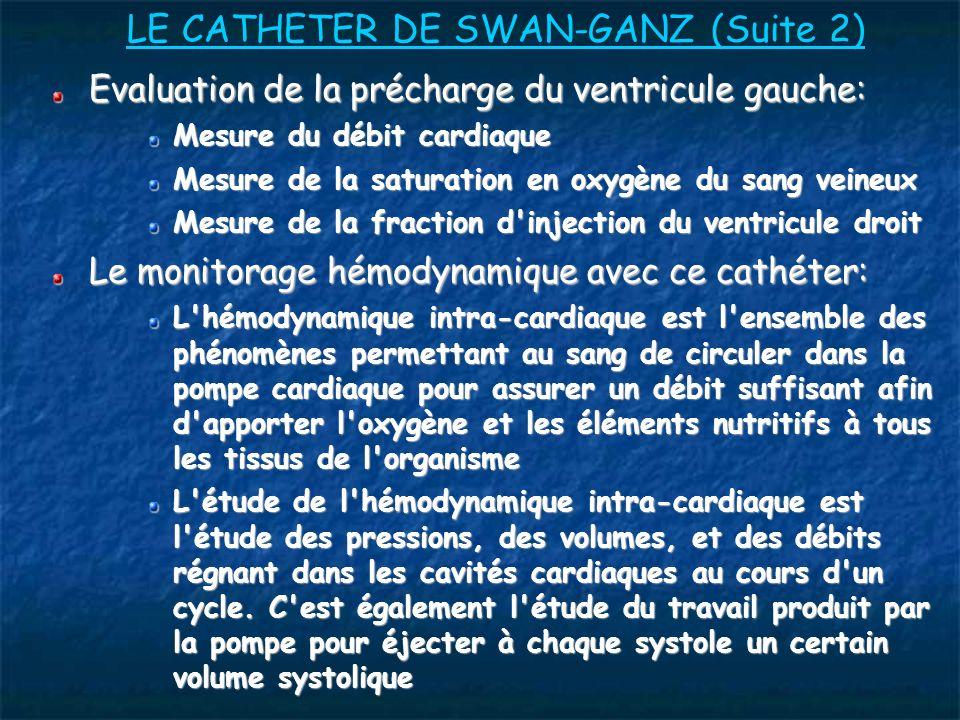 LE CATHETER DE SWAN-GANZ (Suite 2)