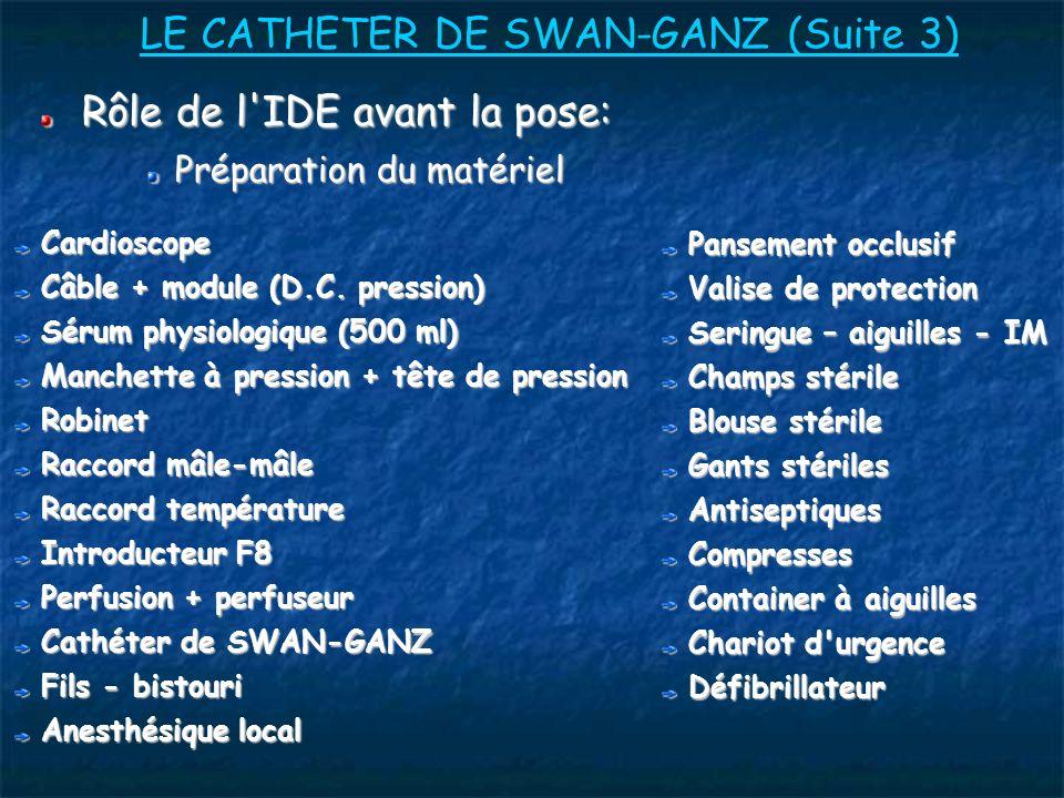 LE CATHETER DE SWAN-GANZ (Suite 3)