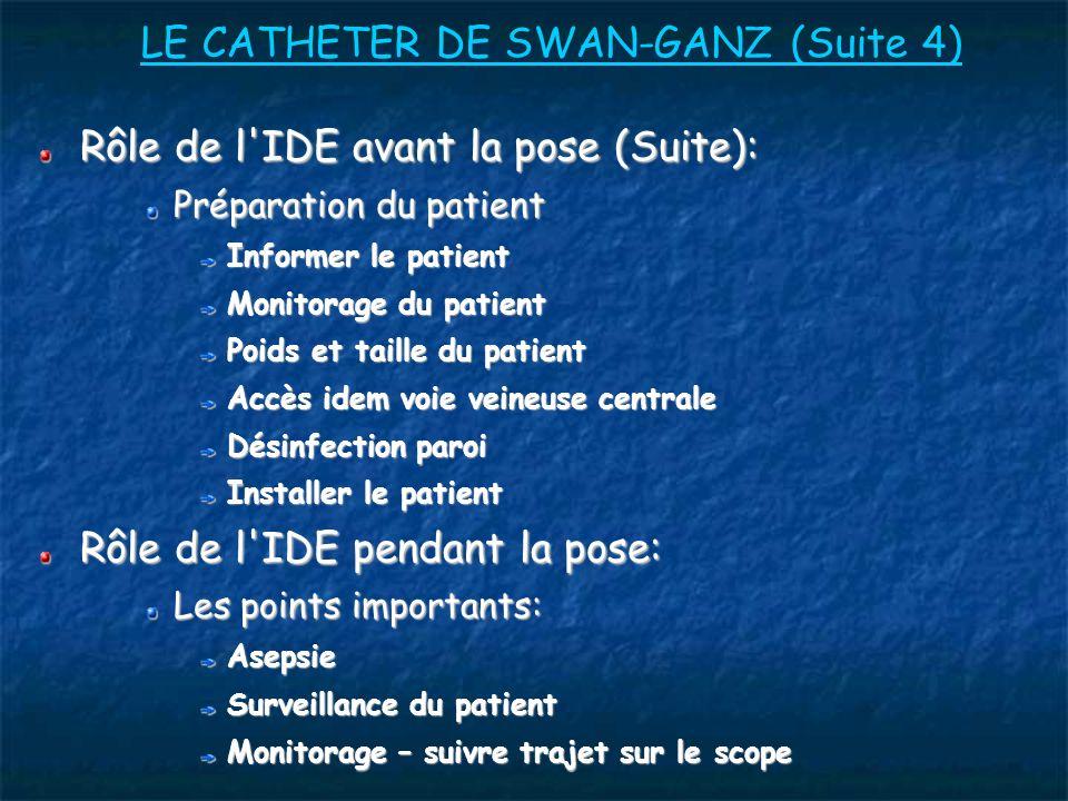 LE CATHETER DE SWAN-GANZ (Suite 4)