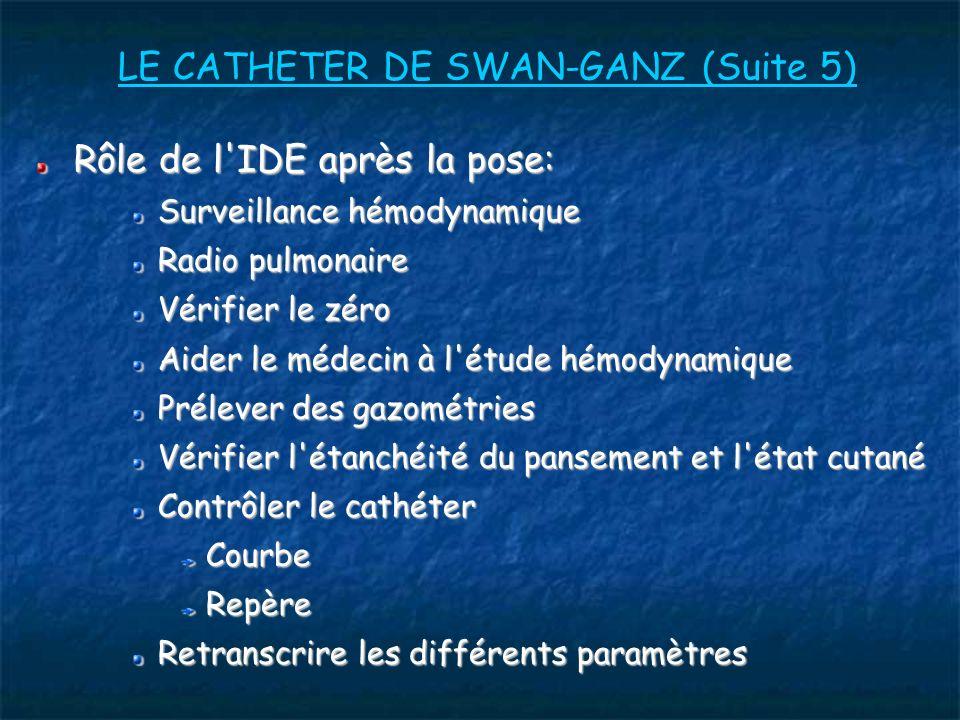 LE CATHETER DE SWAN-GANZ (Suite 5)