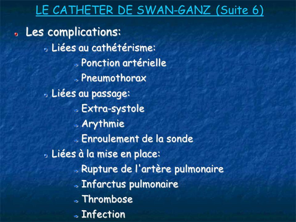 LE CATHETER DE SWAN-GANZ (Suite 6)