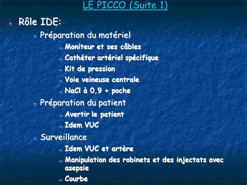 LE PICCO (Suite 1) Rôle IDE: Préparation du matériel