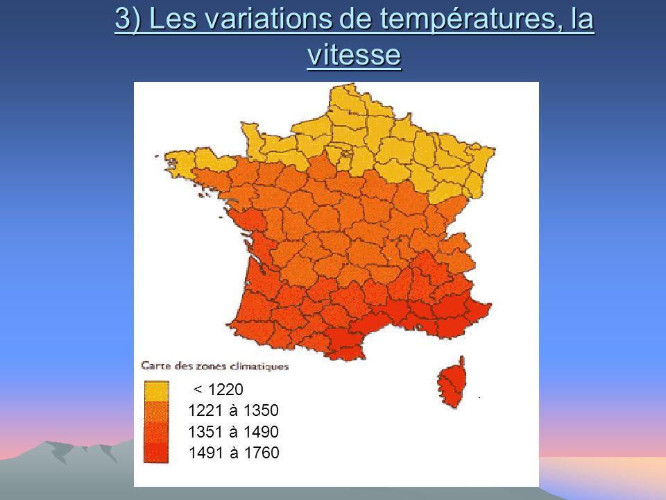 3) Les variations de températures, la vitesse