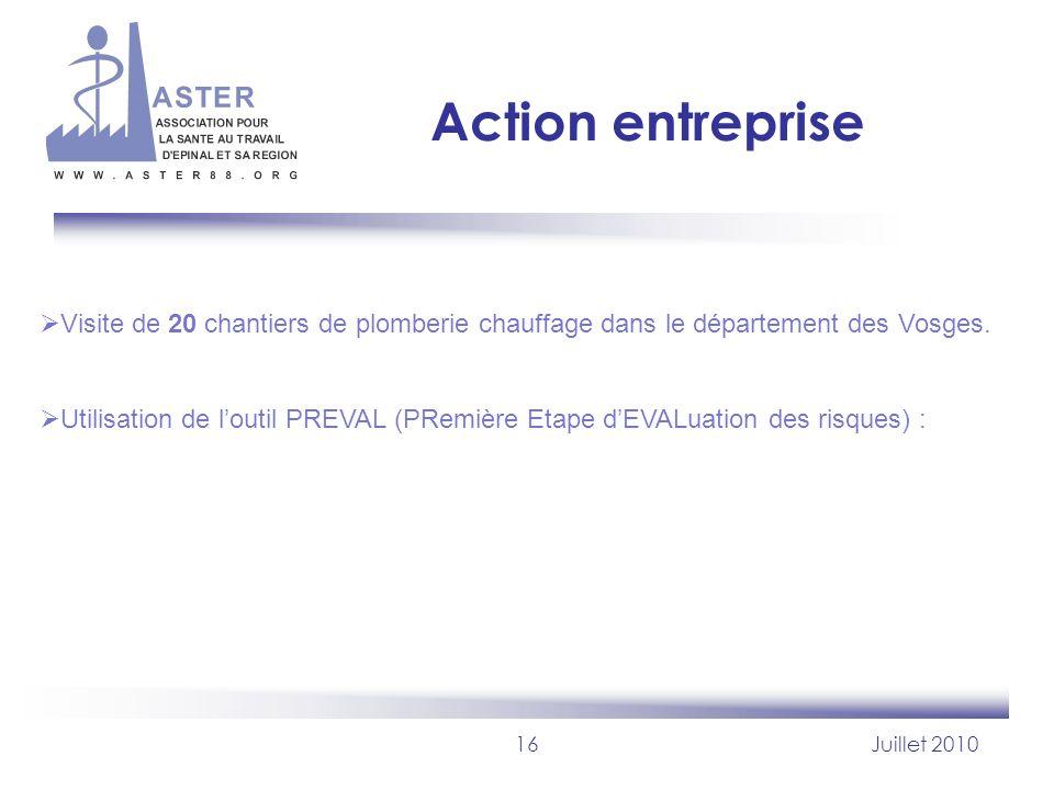 Action entrepriseVisite de 20 chantiers de plomberie chauffage dans le département des Vosges.
