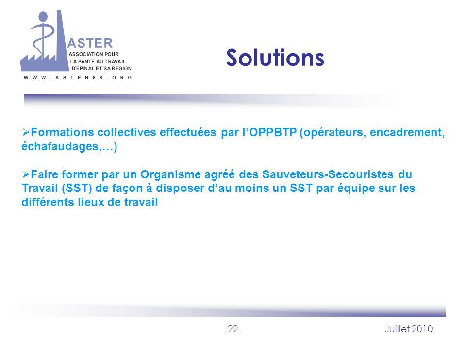 Solutions Formations collectives effectuées par l'OPPBTP (opérateurs, encadrement, échafaudages,…)