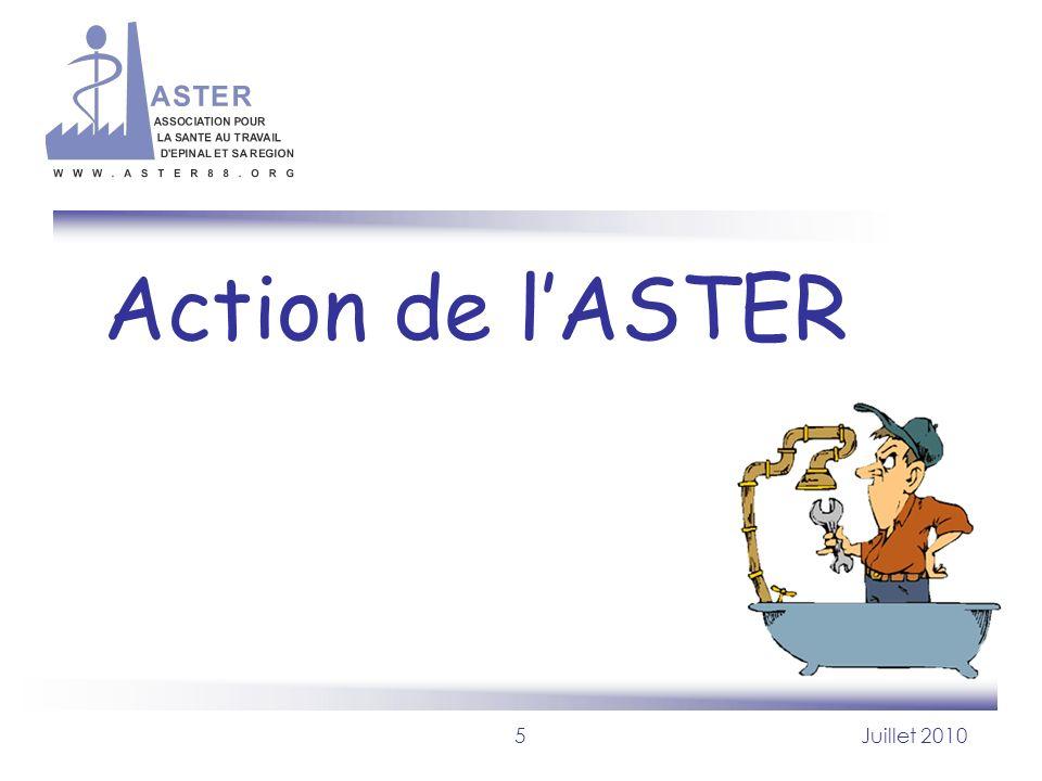 Action de l'ASTER