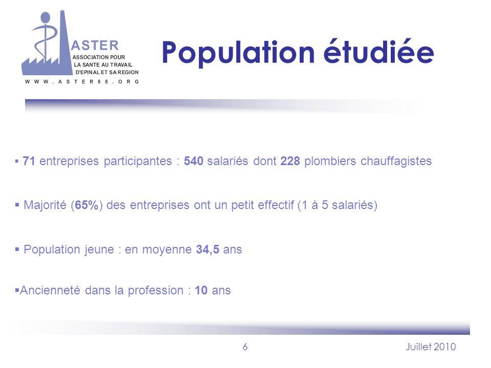 Population étudiée 71 entreprises participantes : 540 salariés dont 228 plombiers chauffagistes.