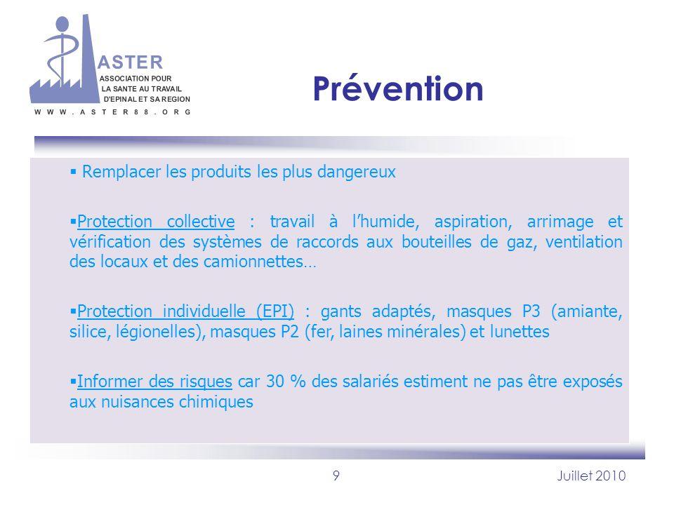 Prévention Remplacer les produits les plus dangereux