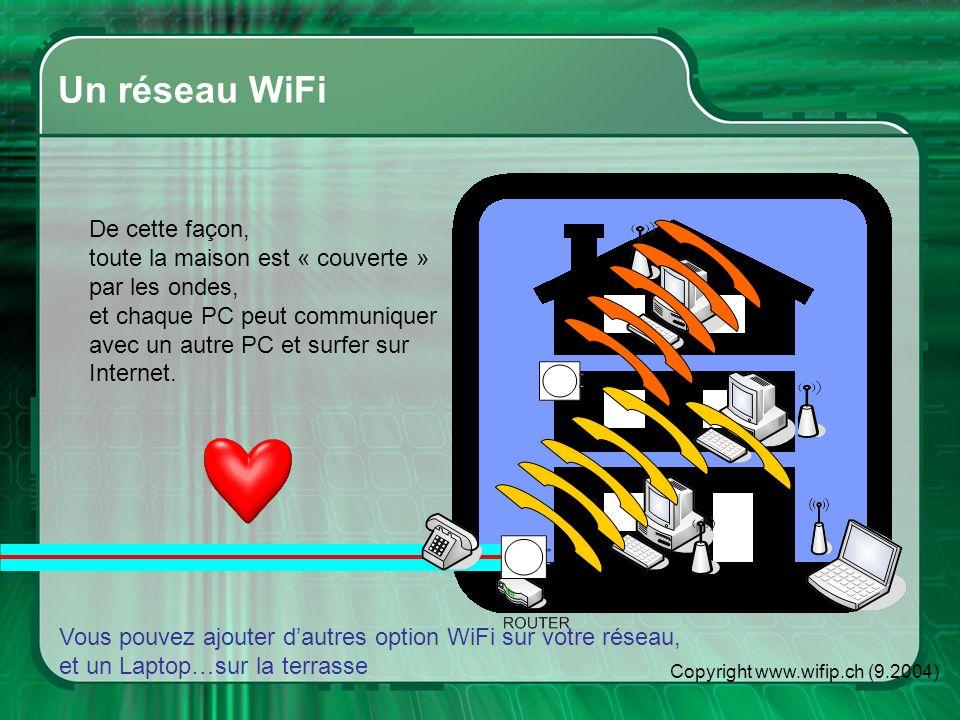 Copyright www.wifip.ch (9.2004)