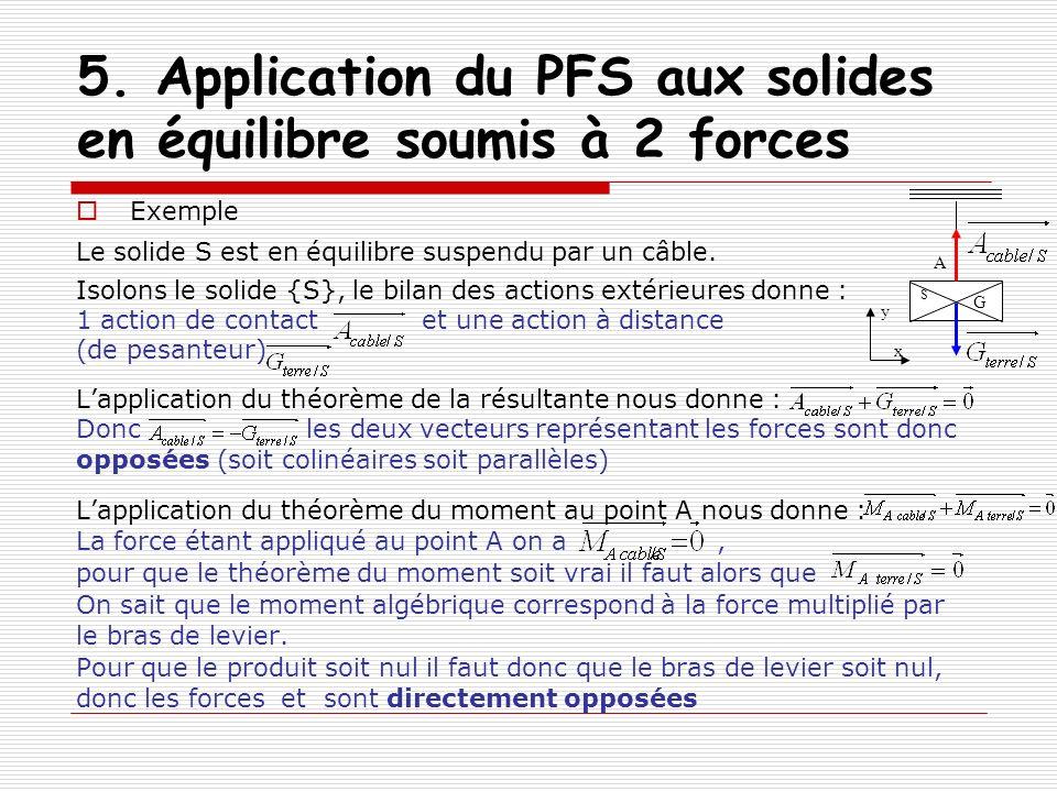 5. Application du PFS aux solides en équilibre soumis à 2 forces