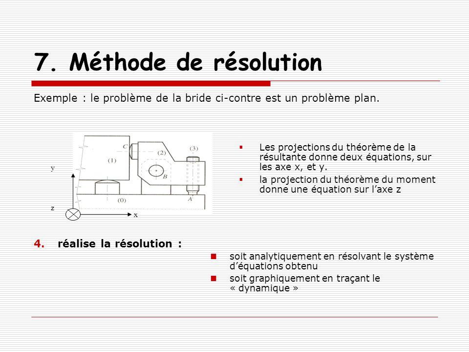 7. Méthode de résolution Exemple : le problème de la bride ci-contre est un problème plan.