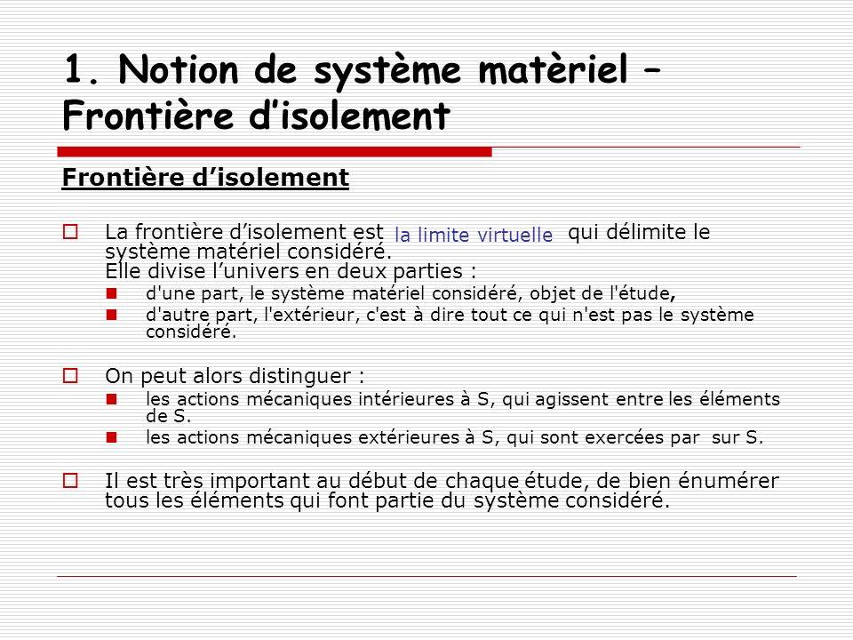 1. Notion de système matèriel – Frontière d'isolement