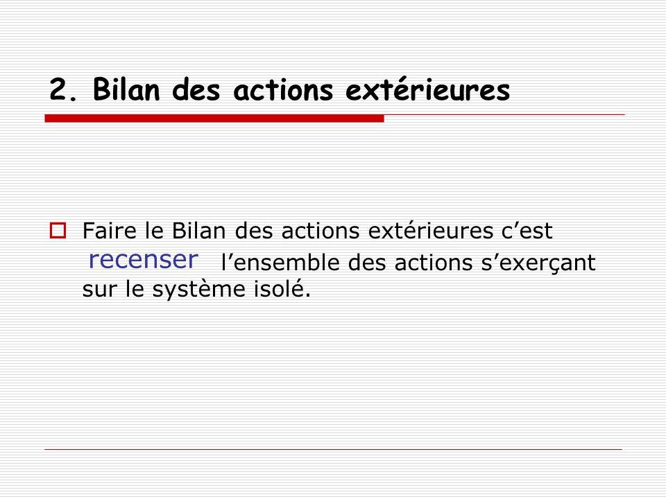 2. Bilan des actions extérieures