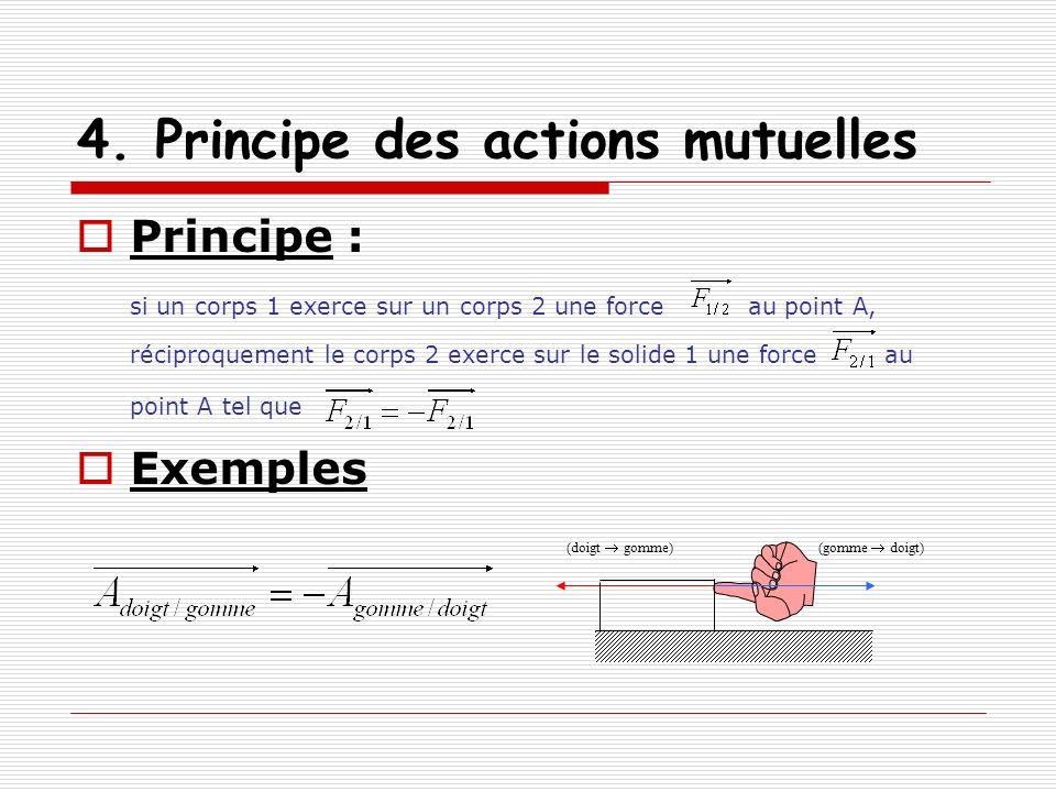 4. Principe des actions mutuelles