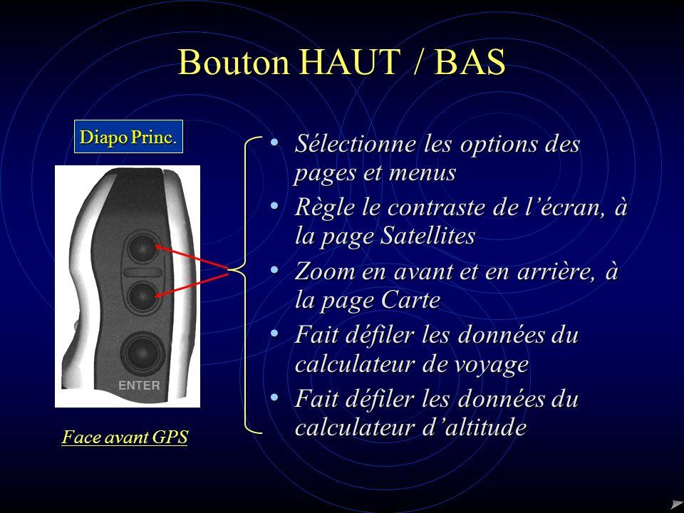 Bouton HAUT / BAS Sélectionne les options des pages et menus