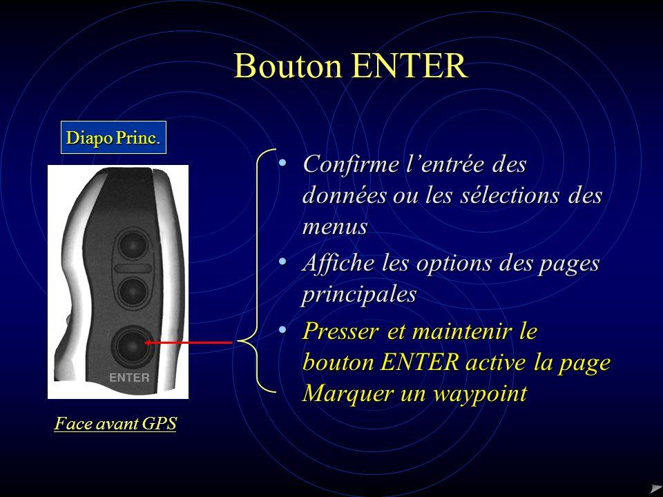 Bouton ENTER Confirme l'entrée des données ou les sélections des menus