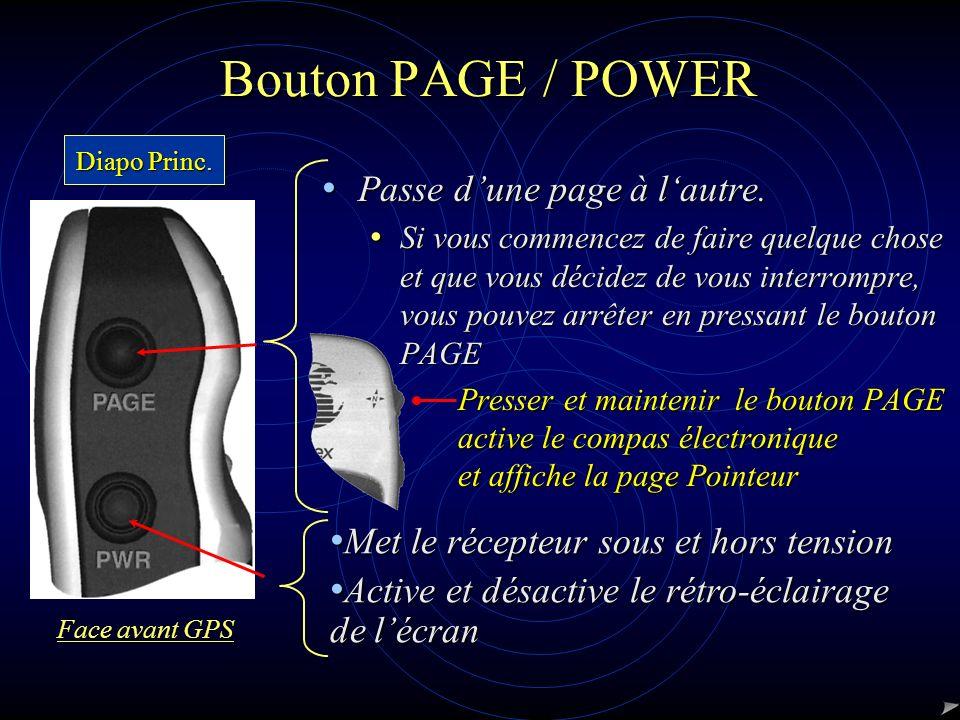 Bouton PAGE / POWER Passe d'une page à l'autre.