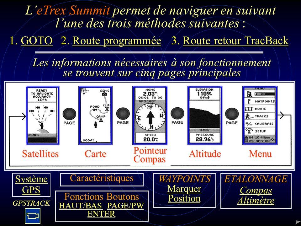 L'eTrex Summit permet de naviguer en suivant l'une des trois méthodes suivantes :