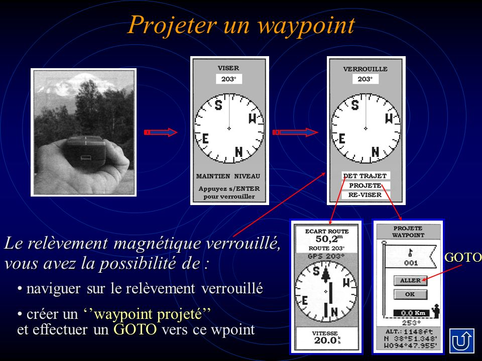 Projeter un waypoint Le relèvement magnétique verrouillé, vous avez la possibilité de : GOTO. naviguer sur le relèvement verrouillé.