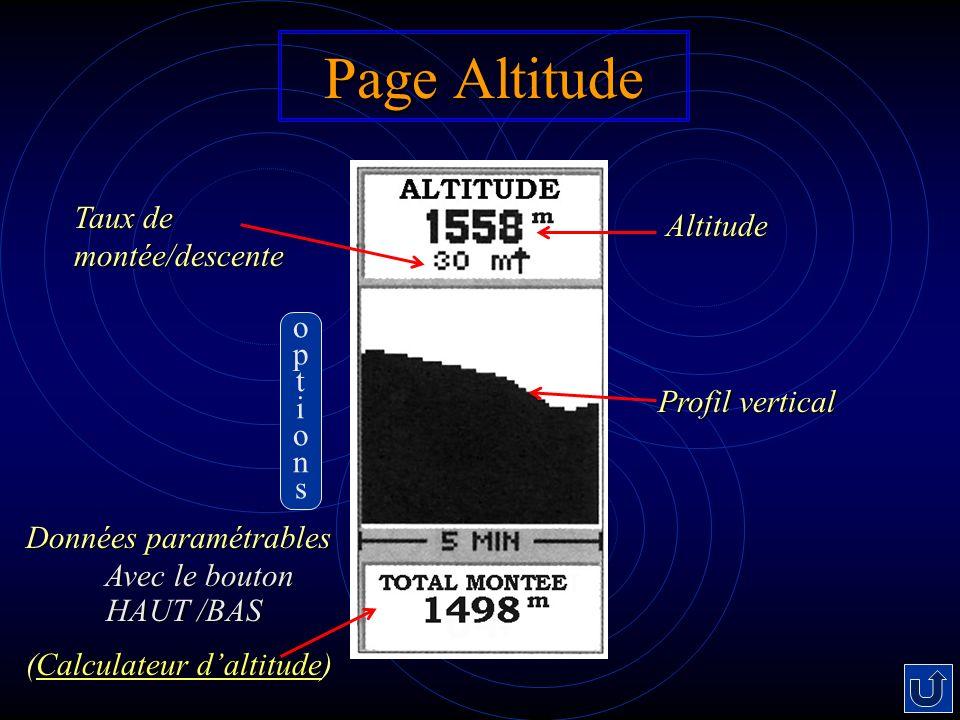 Page Altitude Taux de montée/descente Altitude op t i on s