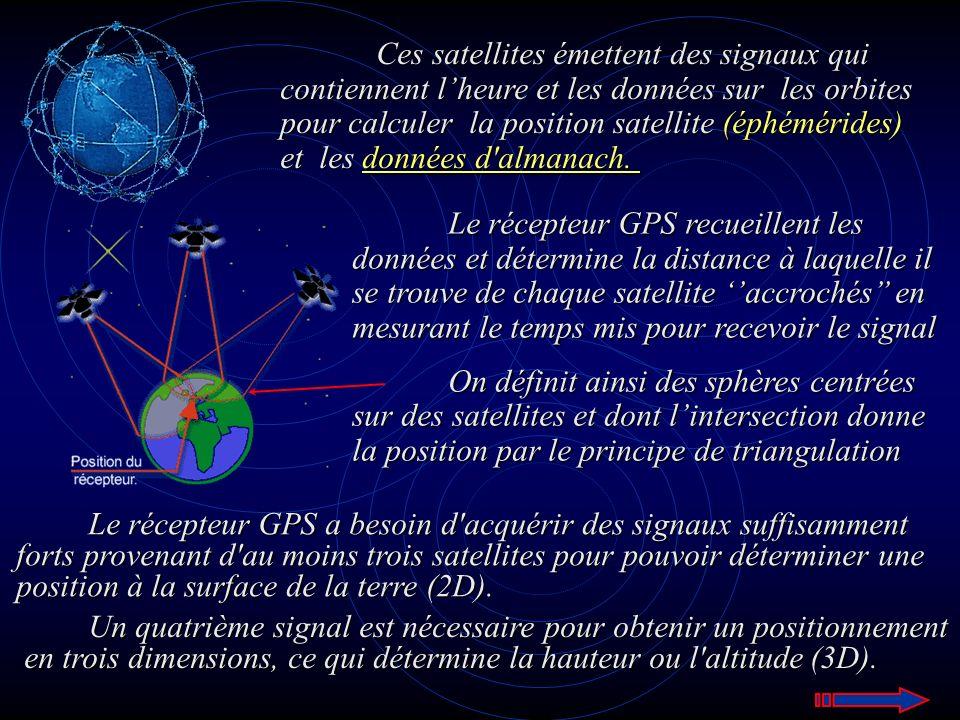 Ces satellites émettent des signaux qui contiennent l'heure et les données sur les orbites pour calculer la position satellite (éphémérides) et les données d almanach.