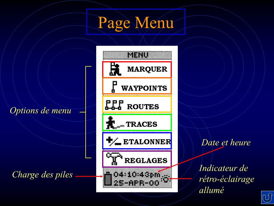 Page Menu Options de menu Date et heure